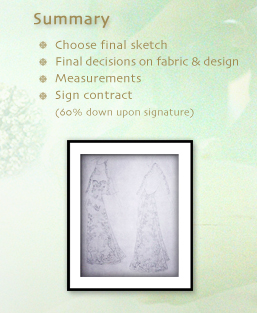 Summary: Choose final sketch; Final decisions on fabric & design; Measurements; Sign contract (60% down upon signature)